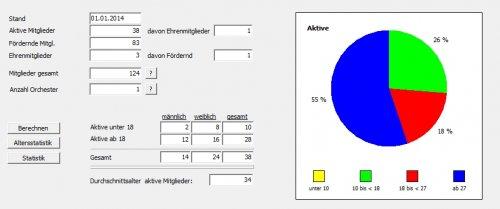 Statistik_2014